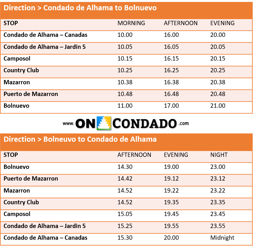 Summer Bus Timetable between Condado de Alhama and Puerto de Mazarron